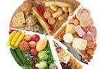 locevalna dieta